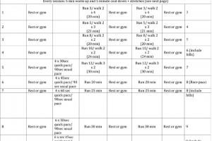 Let's Get Fit 10 Week Running Program